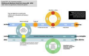 esquema workflow qpr2