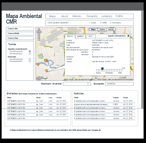farn-map1
