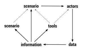 esquema metodologia y practica para a+u