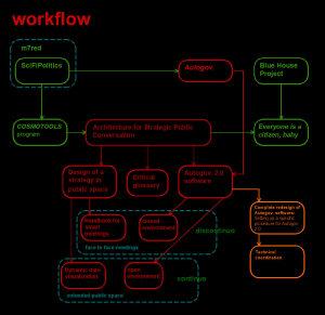 workflow-final-web