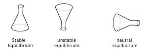 stable-equilibrium